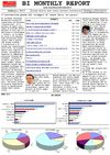 MONTHLY REPORT FEBBRAIO 2010