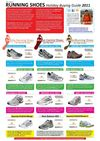 Holiday Buying Guide - Running Shoes December 2011